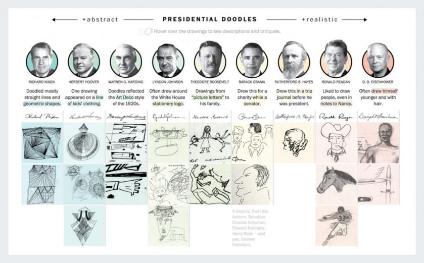 presidential-doodles