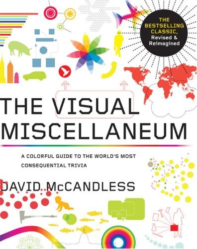 visual-miscellaneumus