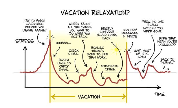 6 vacation